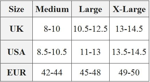 Kilt, Tayside, Chessboard sock size chart